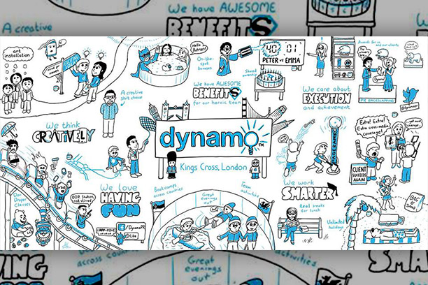 Dynamo Canvas of Cool